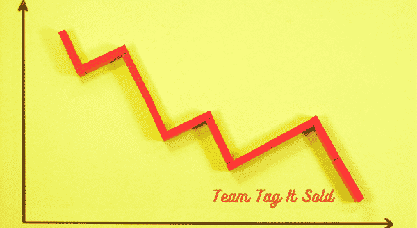 Should You Wait For Lower Interest Rates To Move? | Team Tag It Sold