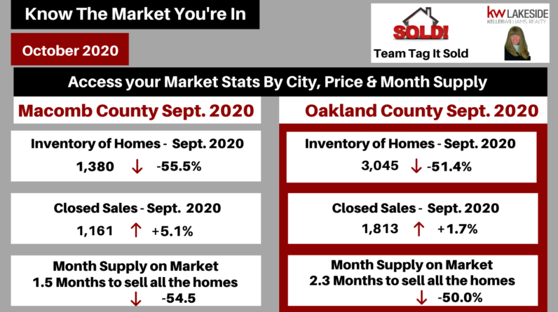 This Month in Real Estate October 2020 replacement