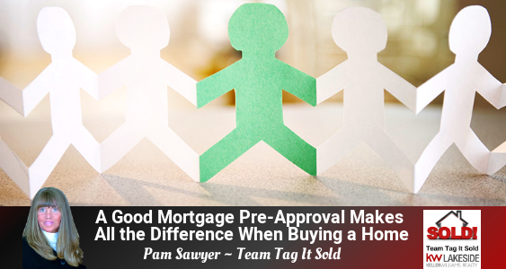 Help with Mortgage Pre-Approval